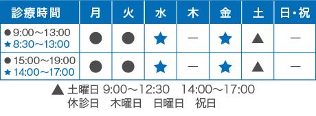 診療時間…9:00~13:00・15:00~19:30(土曜日…9:00~12:30・14:00~17:00)休診日:木曜日・日曜日・祝日